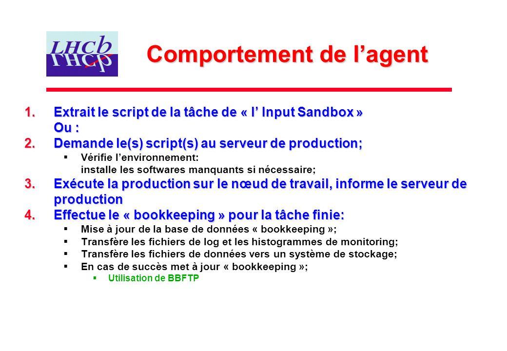 Comportement de lagent 1.Extrait le script de la tâche de « l Input Sandbox » Ou : 2.Demande le(s) script(s) au serveur de production; Vérifie lenvironnement: installe les softwares manquants si nécessaire; 3.Exécute la production sur le nœud de travail, informe le serveur de production 4.Effectue le « bookkeeping » pour la tâche finie: Mise à jour de la base de données « bookkeeping »; Transfère les fichiers de log et les histogrammes de monitoring; Transfère les fichiers de données vers un système de stockage; En cas de succès met à jour « bookkeeping »; Utilisation de BBFTP