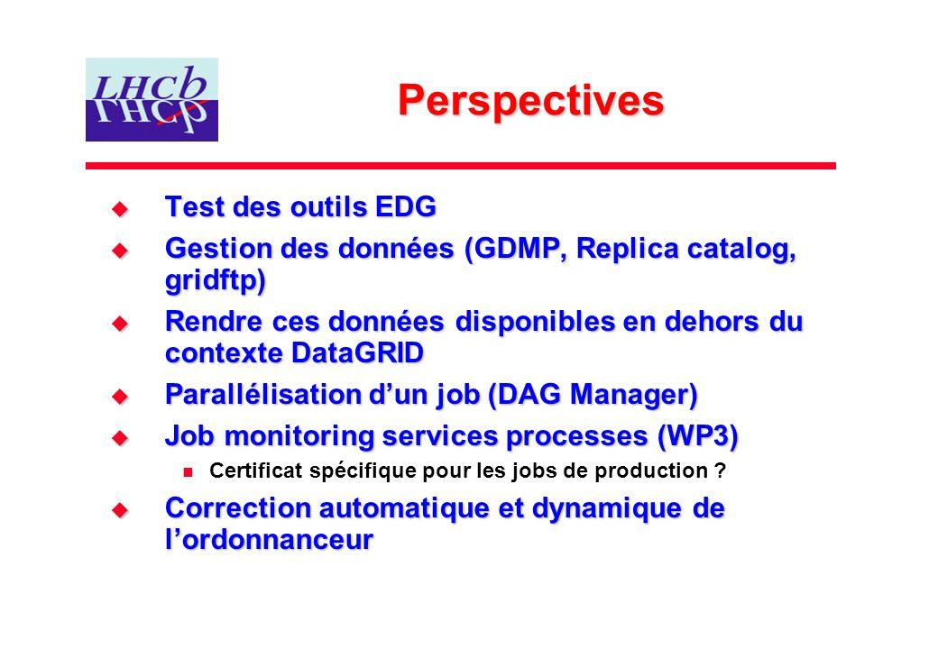 Perspectives Test des outils EDG Test des outils EDG Gestion des données (GDMP, Replica catalog, gridftp) Gestion des données (GDMP, Replica catalog, gridftp) Rendre ces données disponibles en dehors du contexte DataGRID Rendre ces données disponibles en dehors du contexte DataGRID Parallélisation dun job (DAG Manager) Parallélisation dun job (DAG Manager) Job monitoring services processes (WP3) Job monitoring services processes (WP3) Certificat spécifique pour les jobs de production .