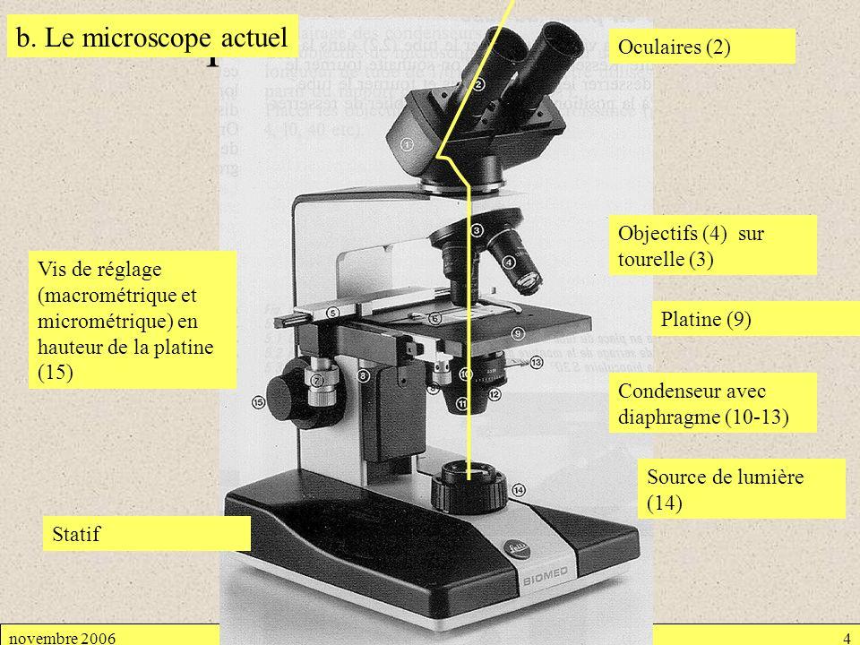 novembre 2006Cellule procaryote4 Microscope optique Oculaires (2) Objectifs (4) sur tourelle (3) Source de lumière (14) Platine (9) Condenseur avec di