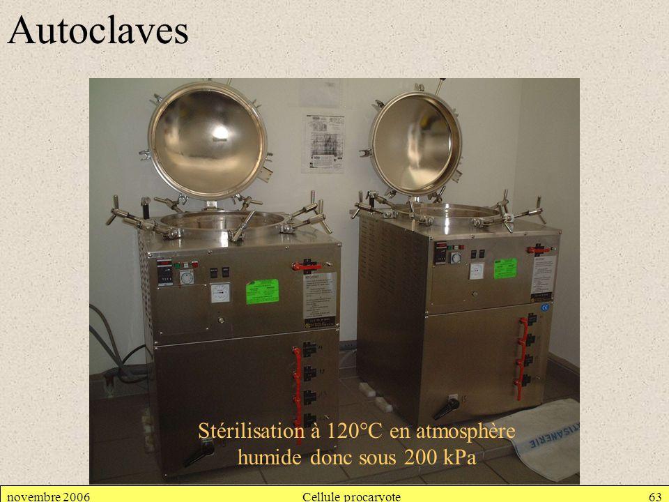 novembre 2006Cellule procaryote63 Autoclaves Stérilisation à 120°C en atmosphère humide donc sous 200 kPa