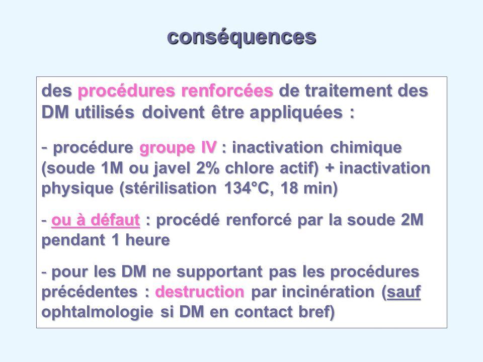 conséquences des procédures renforcées de traitement des DM utilisés doivent être appliquées : - procédure groupe IV : inactivation chimique (soude 1M
