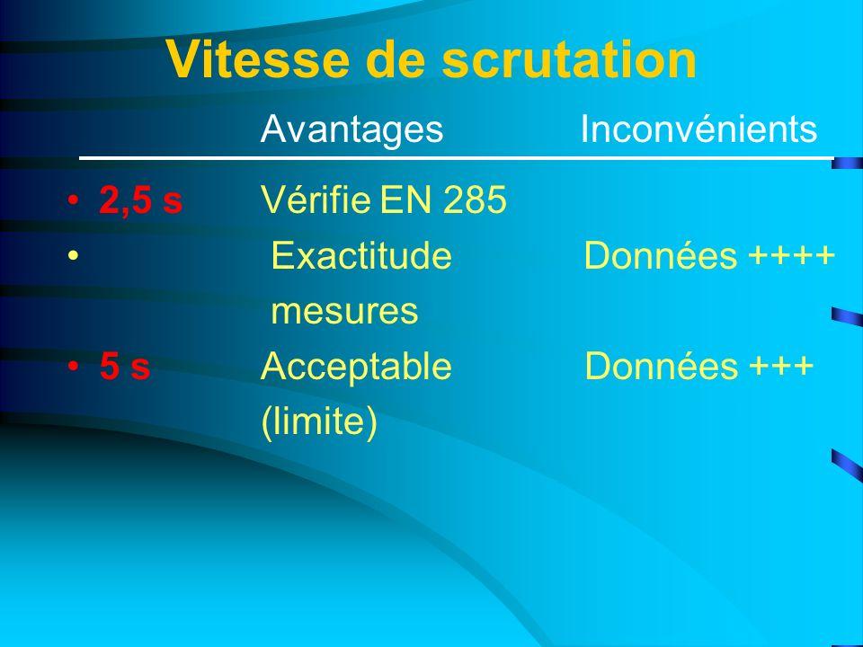 Vitesse de scrutation Avantages Inconvénients 2,5 s Vérifie EN 285 Exactitude Données ++++ mesures 5 s Acceptable Données +++ (limite)