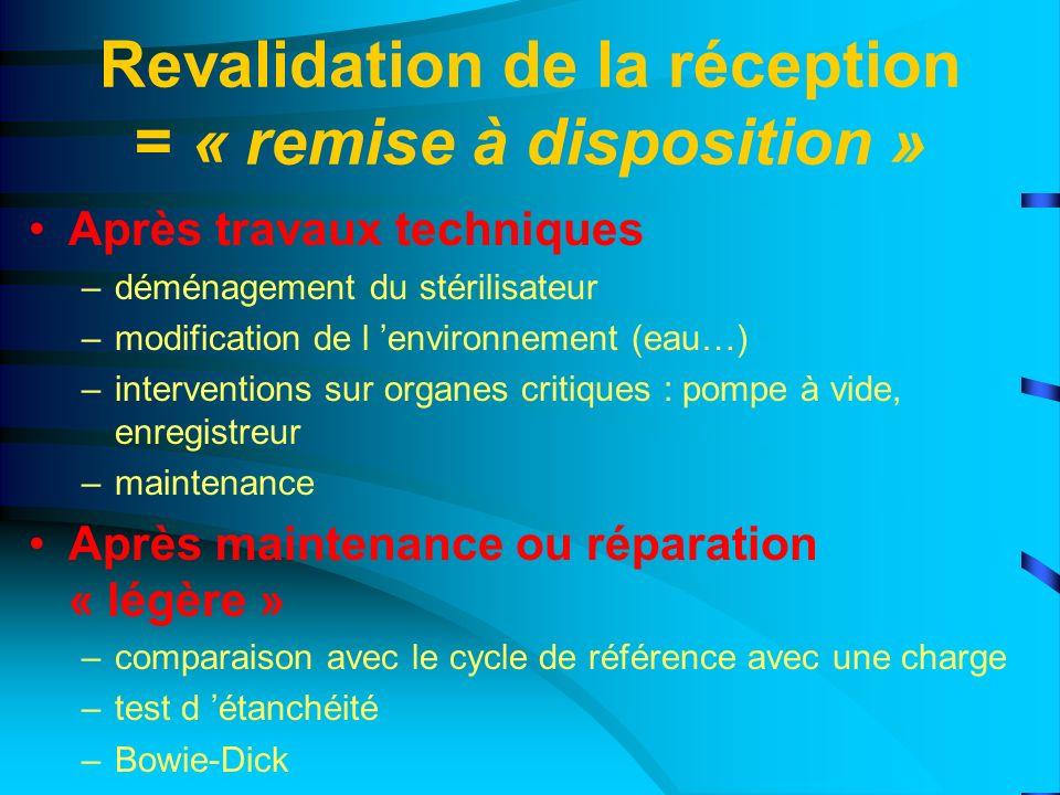 Revalidation de la réception = « remise à disposition » Après travaux techniques –déménagement du stérilisateur –modification de l environnement (eau…
