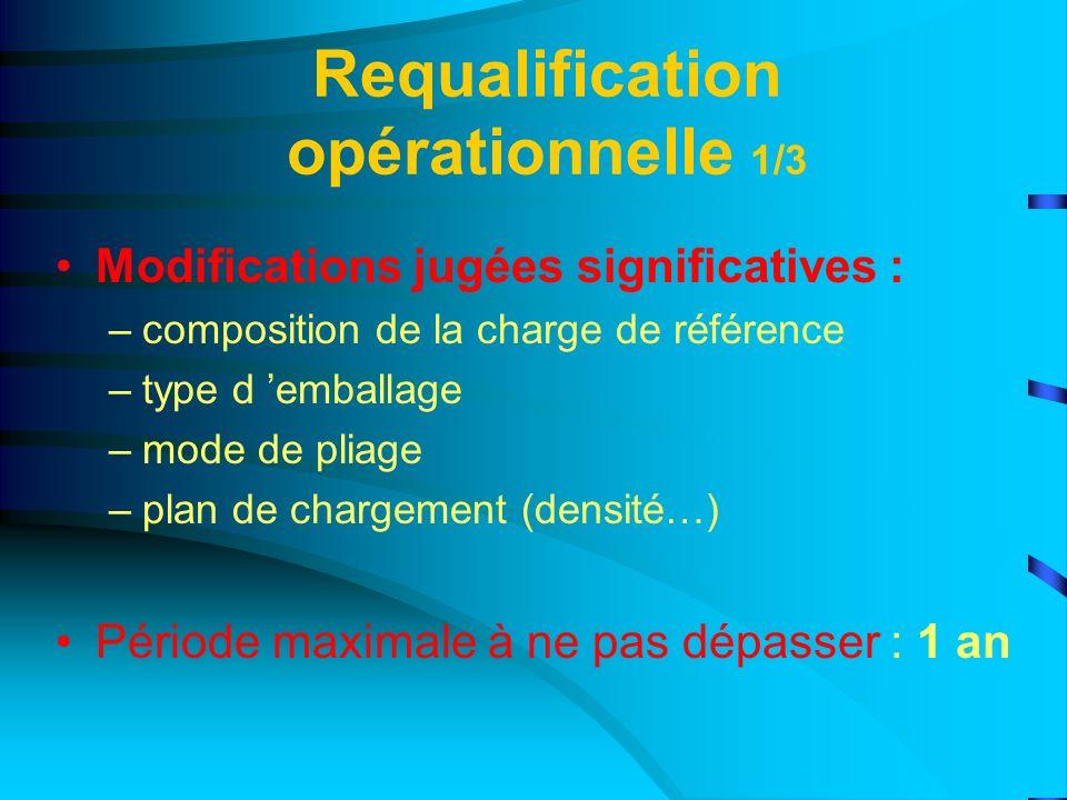 Requalification opérationnelle 1/3 Modifications jugées significatives : –composition de la charge de référence –type d emballage –mode de pliage –pla