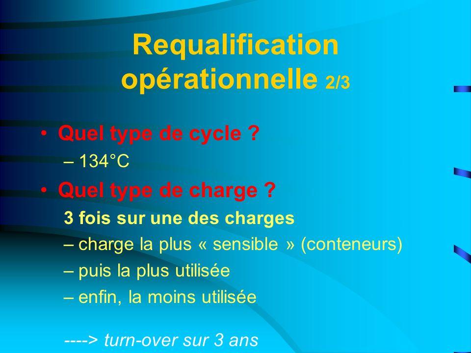 Requalification opérationnelle 2/3 Quel type de cycle ? –134°C Quel type de charge ? 3 fois sur une des charges –charge la plus « sensible » (conteneu