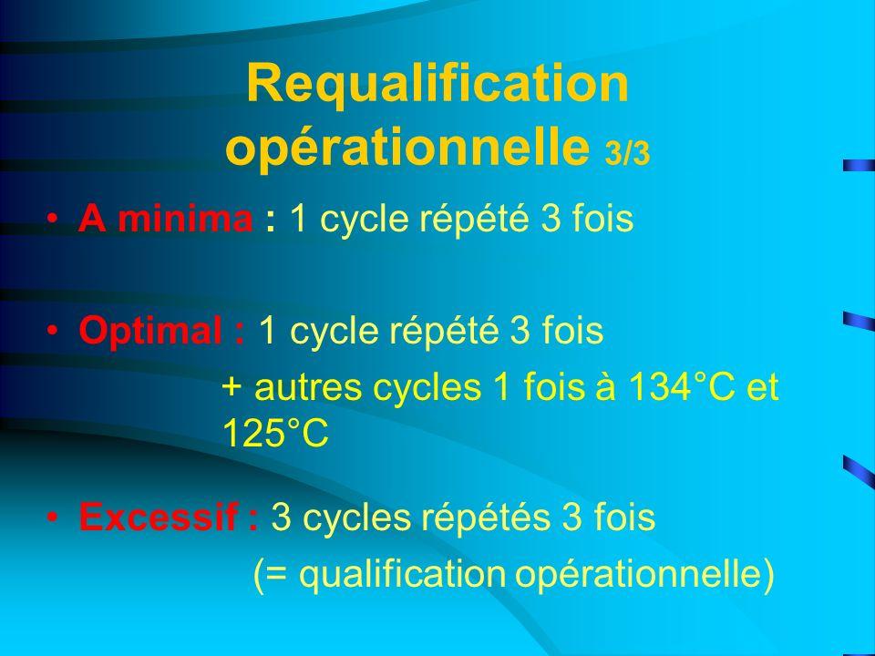 Requalification opérationnelle 3/3 A minima : 1 cycle répété 3 fois Optimal : 1 cycle répété 3 fois + autres cycles 1 fois à 134°C et 125°C Excessif :