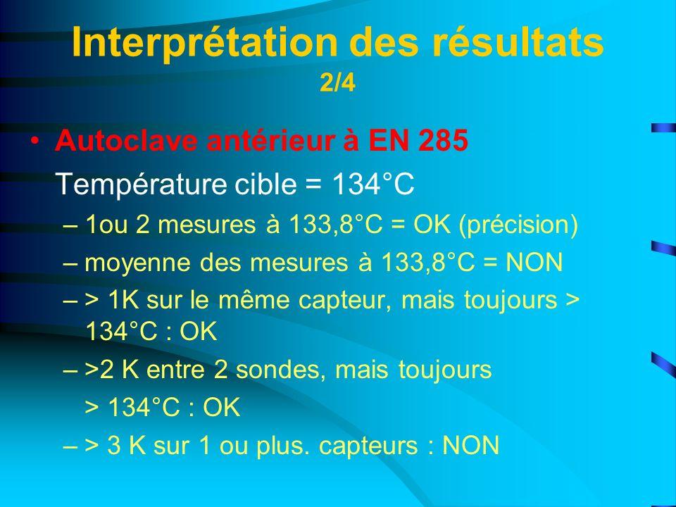 Interprétation des résultats 2/4 Autoclave antérieur à EN 285 Température cible = 134°C –1ou 2 mesures à 133,8°C = OK (précision) –moyenne des mesures