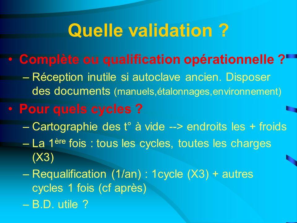 Quelle validation ? Complète ou qualification opérationnelle ? –Réception inutile si autoclave ancien. Disposer des documents (manuels,étalonnages,env