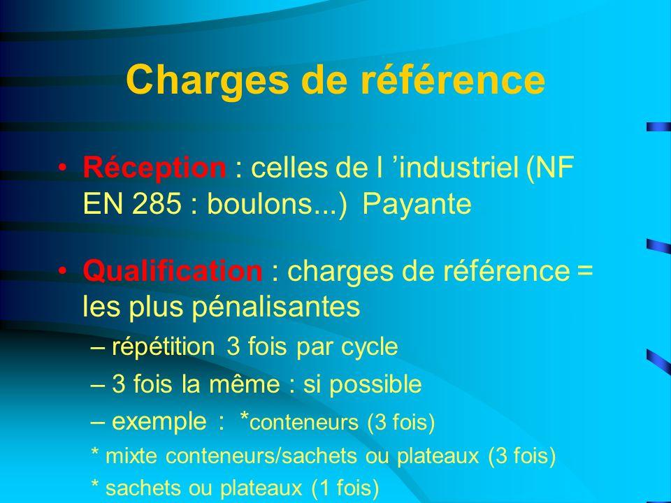 Charges de référence Réception : celles de l industriel (NF EN 285 : boulons...) Payante Qualification : charges de référence = les plus pénalisantes