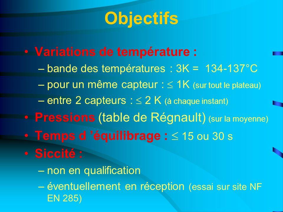 Objectifs Variations de température : –bande des températures : 3K = 134-137°C –pour un même capteur : 1K (sur tout le plateau) –entre 2 capteurs : 2