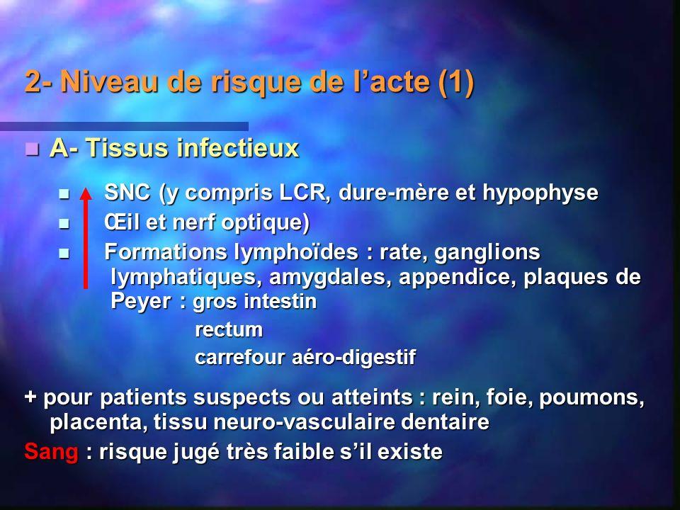 2- Niveau de risque de lacte (1) A- Tissus infectieux A- Tissus infectieux SNC (y compris LCR, dure-mère et hypophyse SNC (y compris LCR, dure-mère et