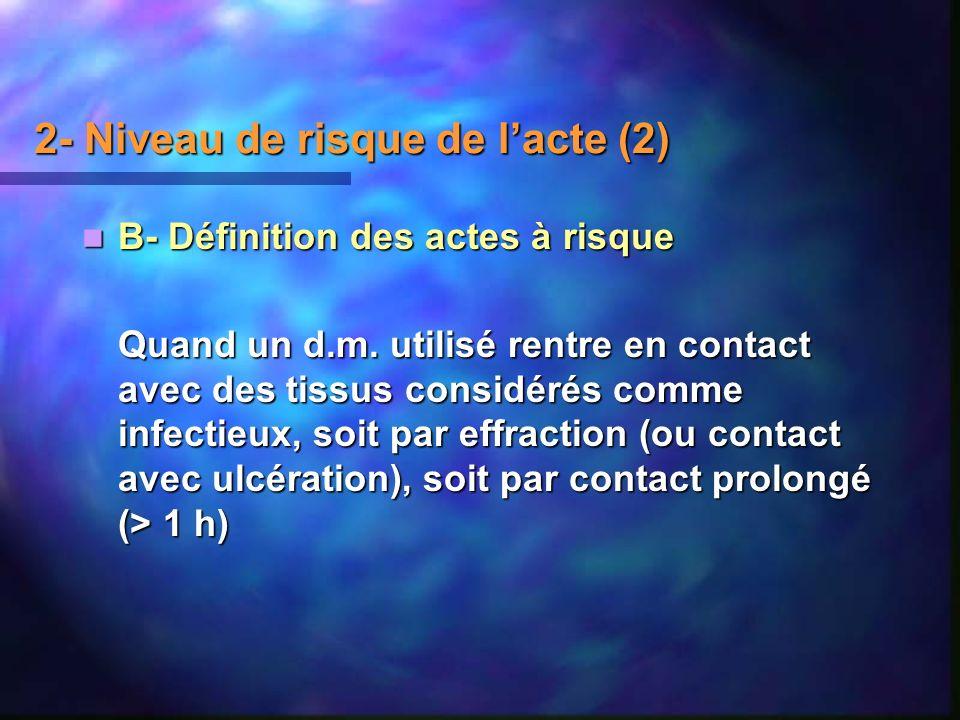 2- Niveau de risque de lacte (2) B- Définition des actes à risque B- Définition des actes à risque Quand un d.m. utilisé rentre en contact avec des ti