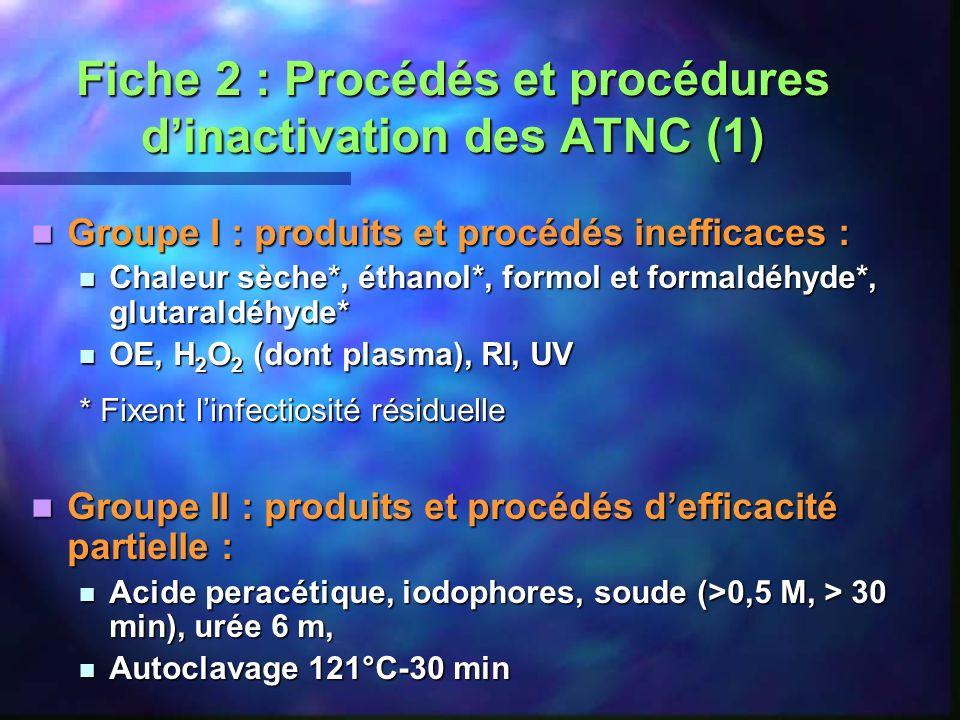 Fiche 2 : Procédés et procédures dinactivation des ATNC (1) Groupe I : produits et procédés inefficaces : Groupe I : produits et procédés inefficaces