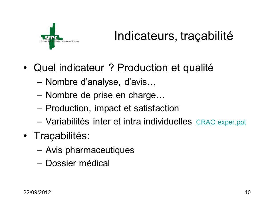 22/09/201210 Indicateurs, traçabilité Quel indicateur ? Production et qualité –Nombre danalyse, davis… –Nombre de prise en charge… –Production, impact