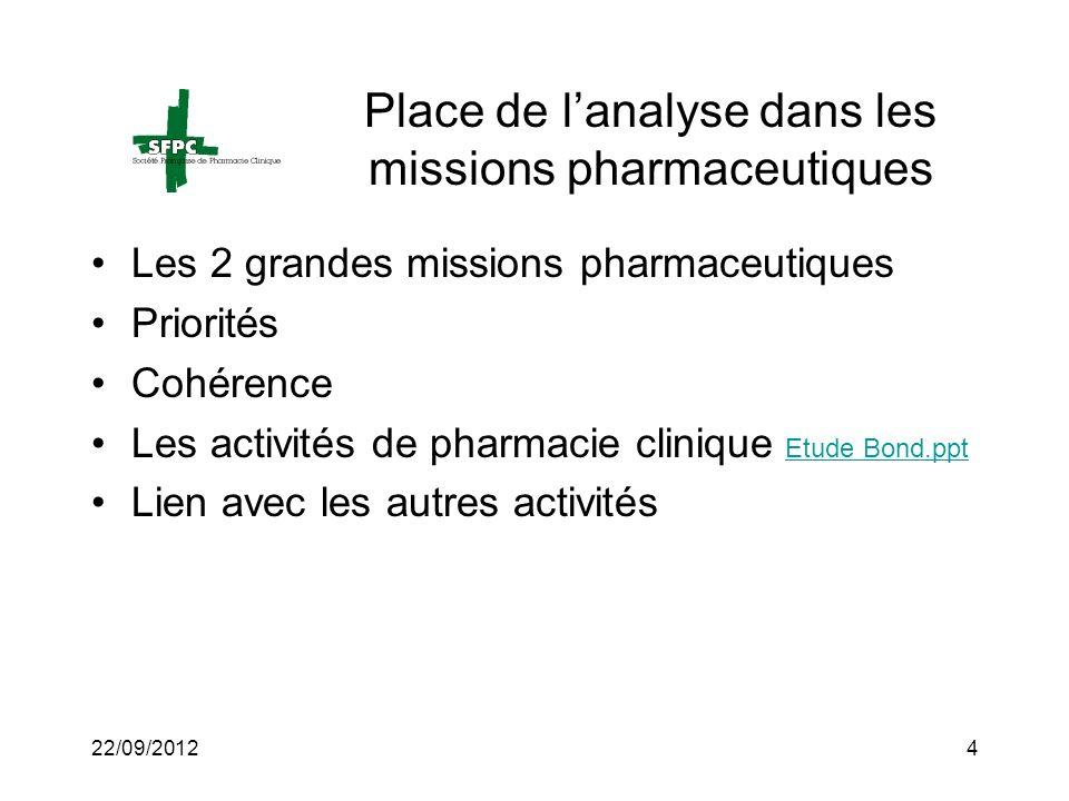 22/09/20124 Place de lanalyse dans les missions pharmaceutiques Les 2 grandes missions pharmaceutiques Priorités Cohérence Les activités de pharmacie