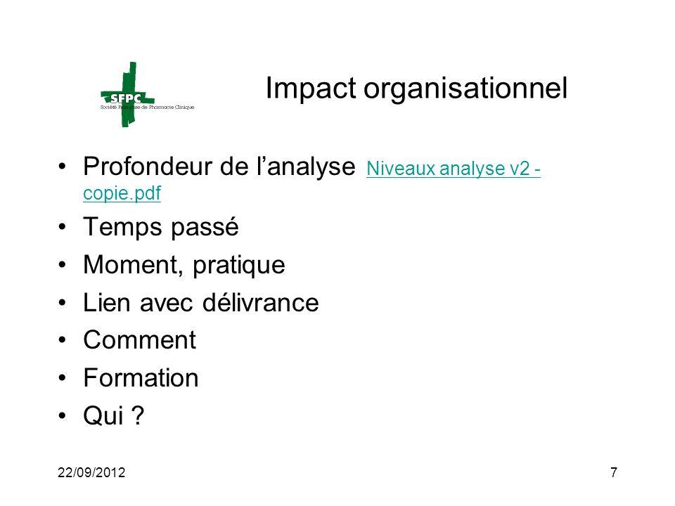 22/09/20127 Impact organisationnel Profondeur de lanalyse Niveaux analyse v2 - copie.pdf Niveaux analyse v2 - copie.pdf Temps passé Moment, pratique L