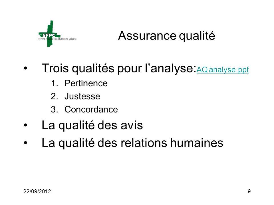 22/09/20129 Assurance qualité Trois qualités pour lanalyse: AQ analyse.ppt AQ analyse.ppt 1.Pertinence 2.Justesse 3.Concordance La qualité des avis La