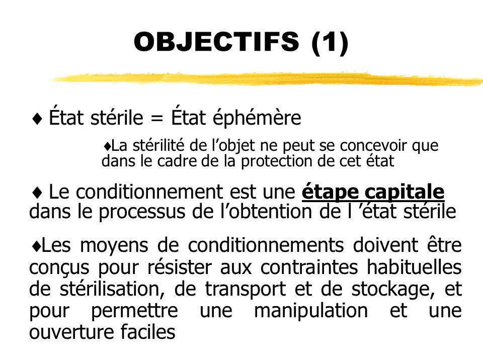 OBJECTIFS (1) État stérile = État éphémère La stérilité de lobjet ne peut se concevoir que dans le cadre de la protection de cet état Le conditionneme