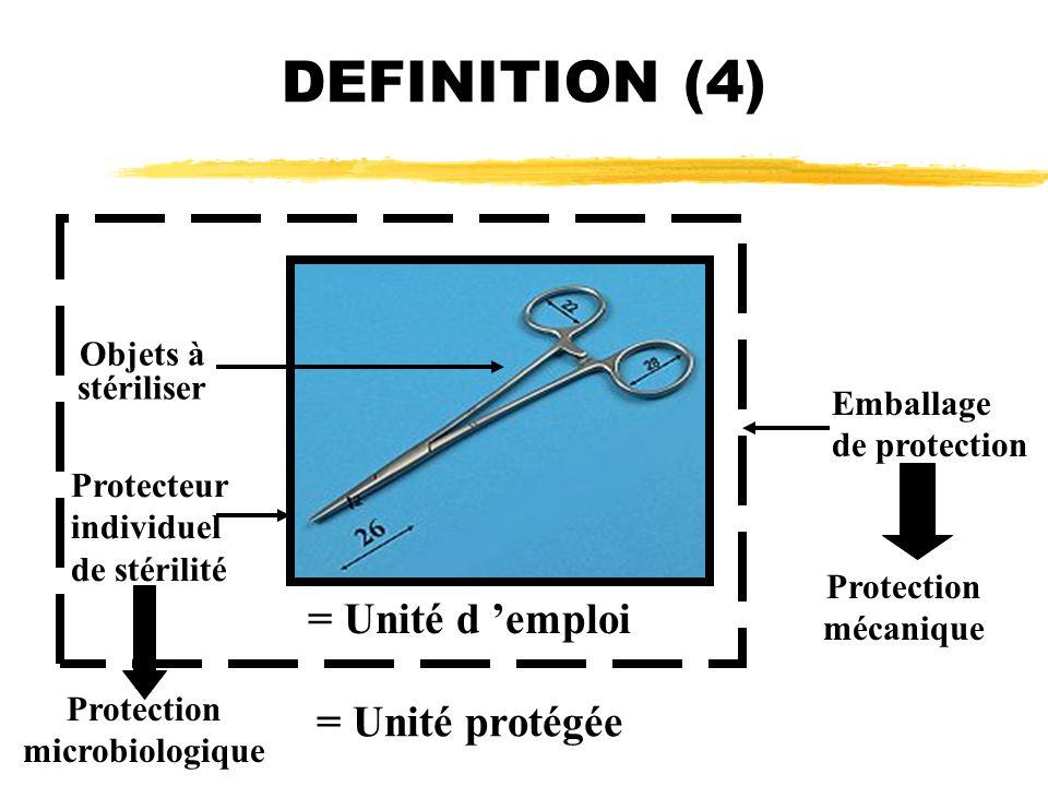 DEFINITION (4) Objets à stériliser Protecteur individuel de stérilité = Unité d emploi Emballage de protection = Unité protégée Protection microbiolog