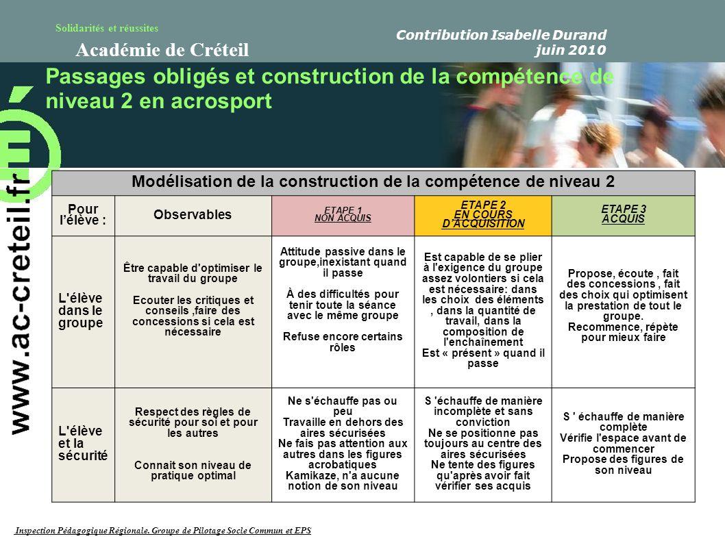 Solidarités et réussites Académie de Créteil Passages obligés et construction de la compétence de niveau 2 en acrosport Modélisation de la constructio