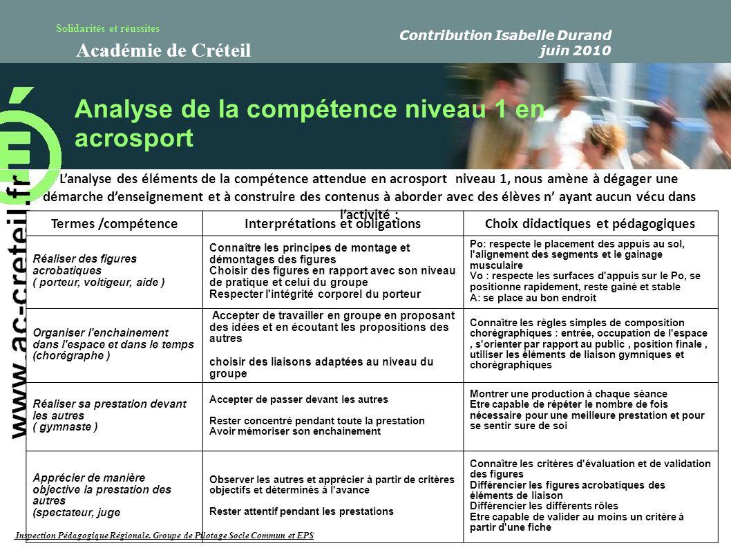 Solidarités et réussites Académie de Créteil Termes /compétenceInterprétations et obligationsChoix didactiques et pédagogiques Réaliser des figures ac