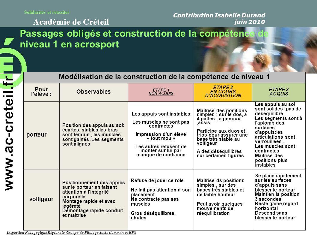 Solidarités et réussites Académie de Créteil Compétence de niveau 1 et 2 en acrosport et Socle Commun Inspection Pédagogique Régionale.