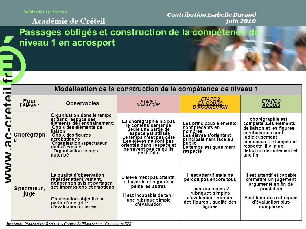 Solidarités et réussites Académie de Créteil Passages obligés et construction de la compétence de niveau 1 en acrosport Modélisation de la constructio