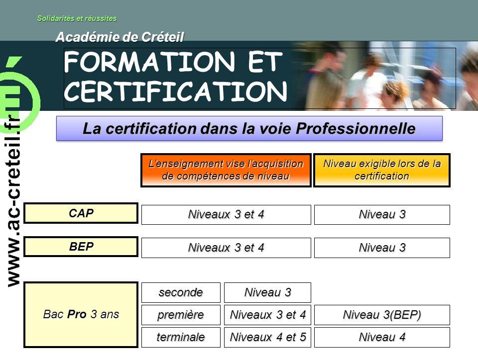 Solidarités et réussites Académie de Créteil Académie de Créteil FORMATION ET CERTIFICATION La certification dans la voie Professionnelle Niveaux 3 et