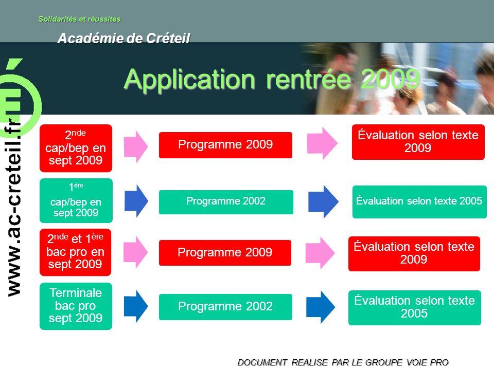 Solidarités et réussites Académie de Créteil Académie de Créteil Application rentrée 2009 2 nde cap/bep en sept 2009 Programme 2009 Évaluation selon t