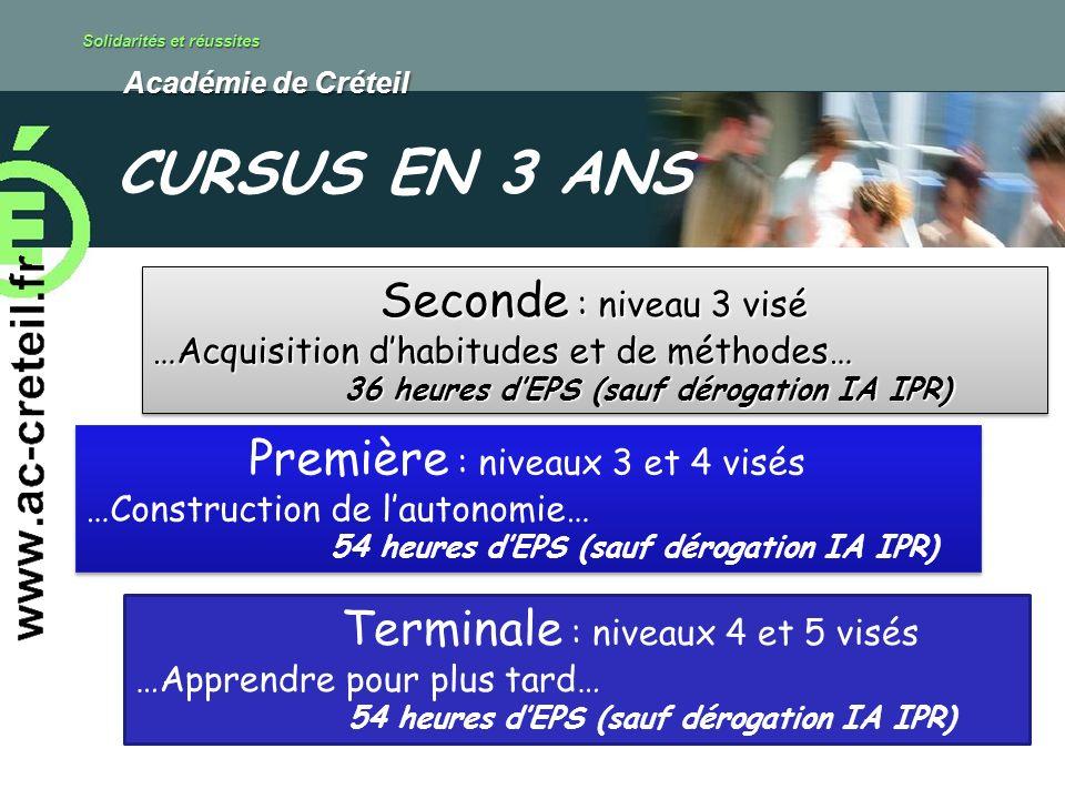 Solidarités et réussites Académie de Créteil Académie de Créteil Seconde : niveau 3 visé …Acquisition dhabitudes et de méthodes… 36 heures dEPS (sauf