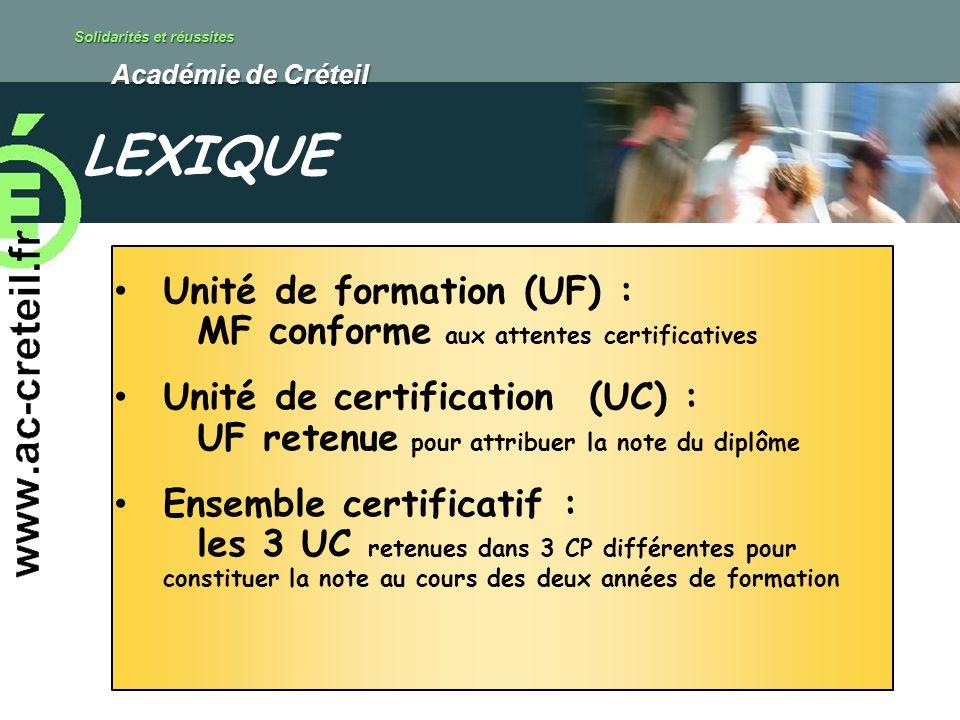 Solidarités et réussites Académie de Créteil Académie de Créteil Unité de formation (UF) : MF conforme aux attentes certificatives Unité de certificat