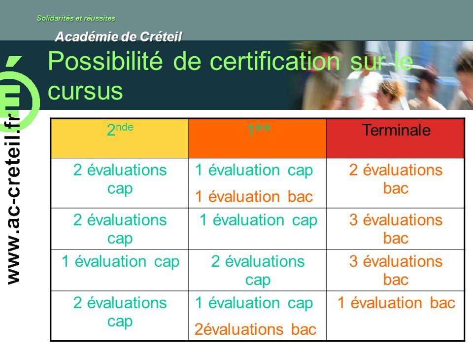 Solidarités et réussites Académie de Créteil Académie de Créteil Possibilité de certification sur le cursus 2 nde 1 ère Terminale 2 évaluations cap 1