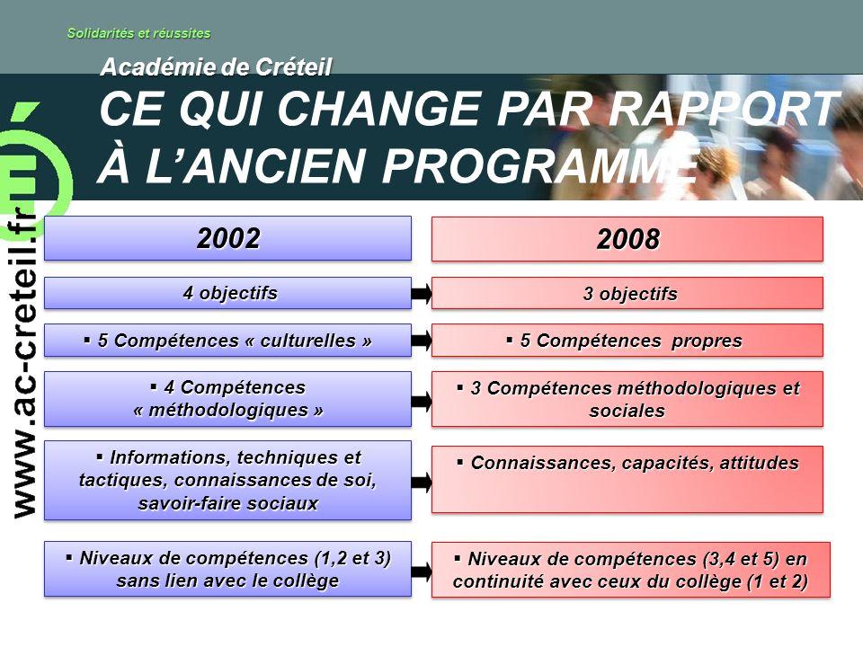 Solidarités et réussites Académie de Créteil Académie de Créteil 20022002 20082008 5 Compétences « culturelles » 5 Compétences « culturelles » Informa
