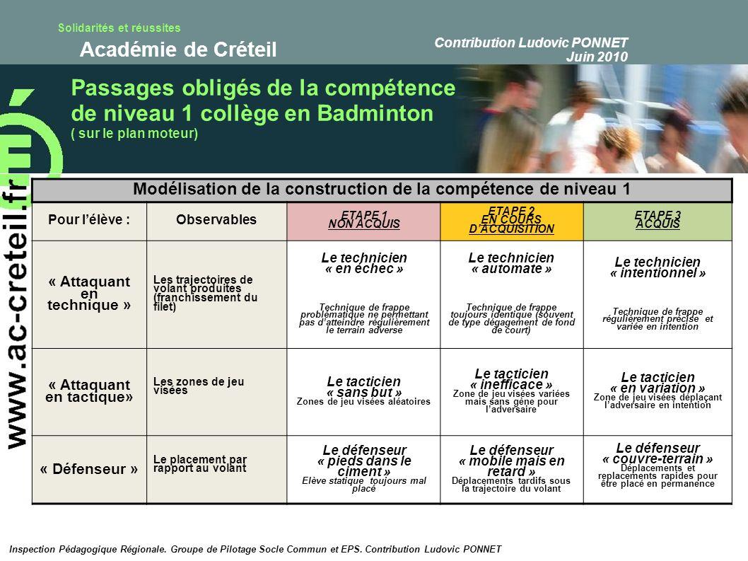Solidarités et réussites Académie de Créteil Proposition de « tâche complexe » de niveau 2 collège en Badminton : b.