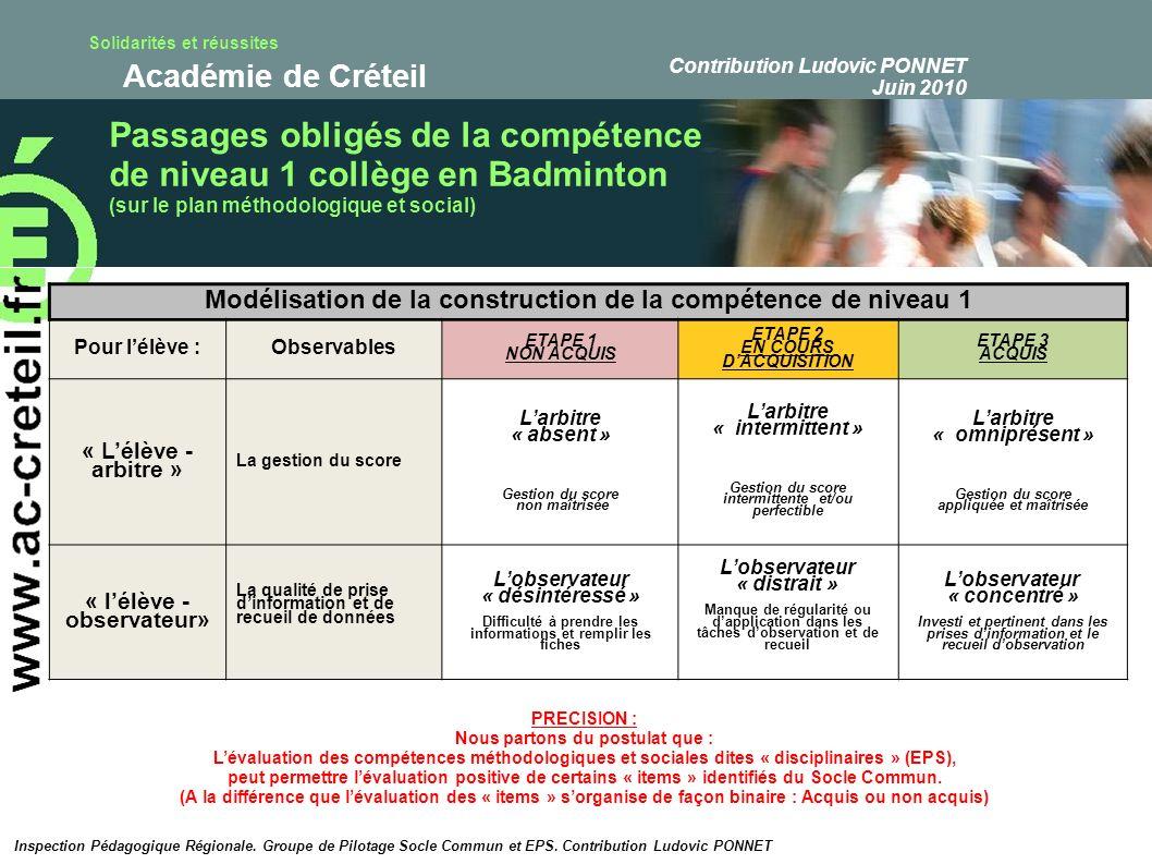 Solidarités et réussites Académie de Créteil Pour valider la compétence de niveau 1, la situation – test proposée en Badminton sera la combinaison de deux temps forts : - 1/ Montante-descendante -.