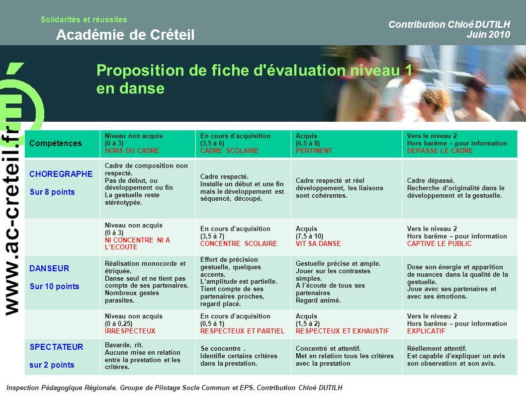 Solidarités et réussites Académie de Créteil Proposition de fiche d'évaluation niveau 1 en danse Inspection Pédagogique Régionale. Groupe de Pilotage
