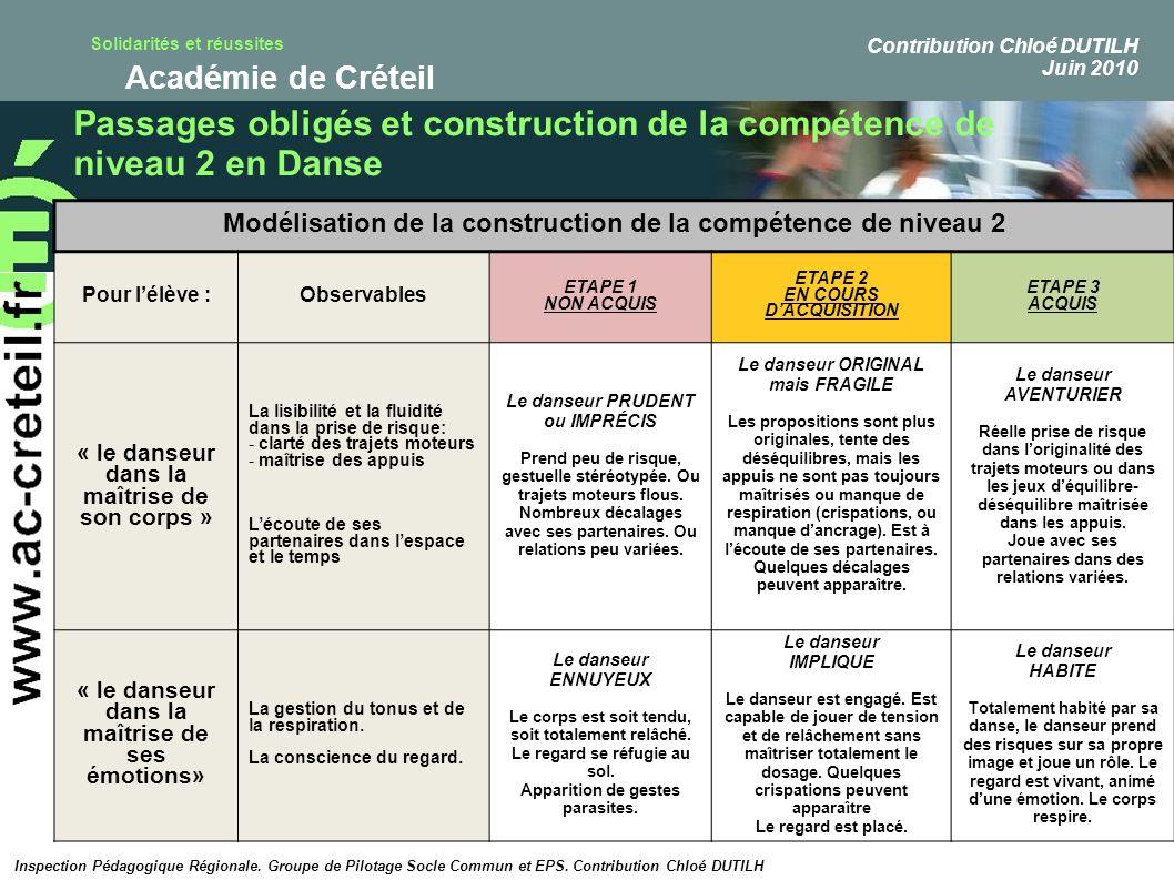 Solidarités et réussites Académie de Créteil Passages obligés et construction de la compétence de niveau 2 en Danse Modélisation de la construction de