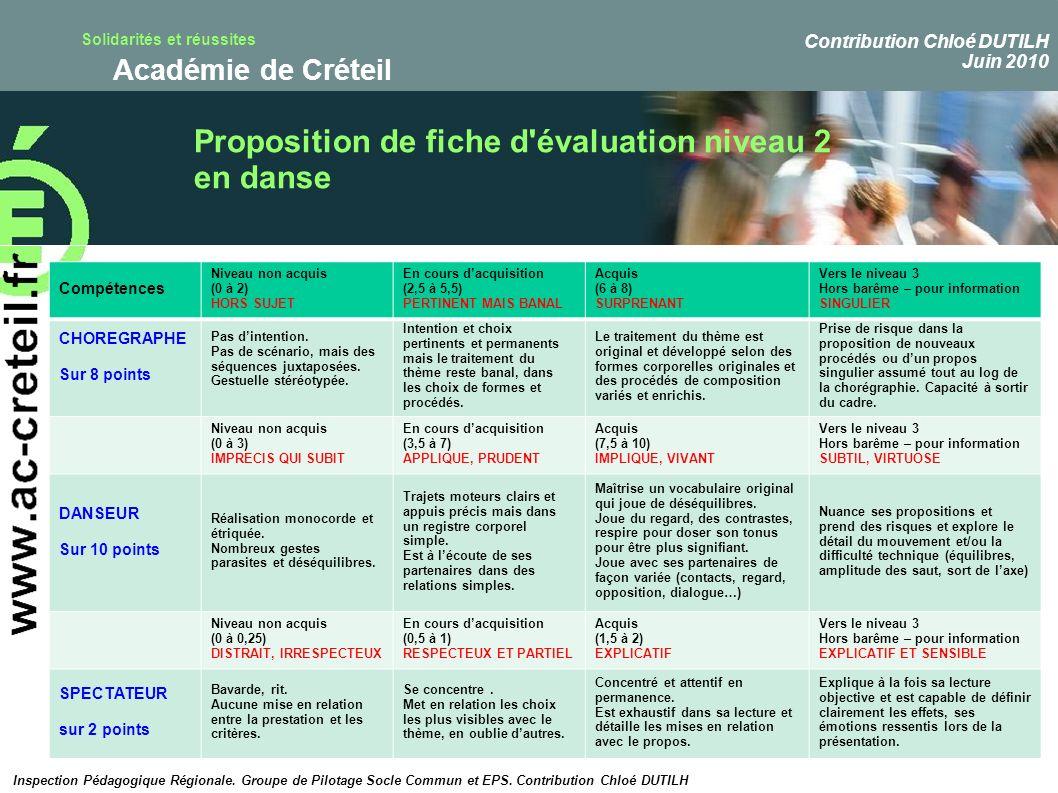 Solidarités et réussites Académie de Créteil Proposition de fiche d'évaluation niveau 2 en danse Inspection Pédagogique Régionale. Groupe de Pilotage