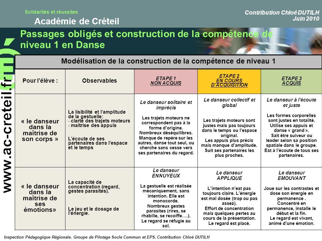 Solidarités et réussites Académie de Créteil Passages obligés et construction de la compétence de niveau 1 en Danse Modélisation de la construction de