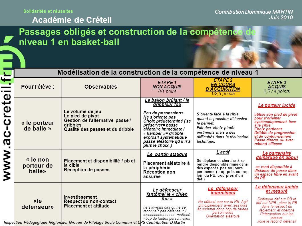 Solidarités et réussites Académie de Créteil Passages obligés et construction de la compétence de niveau 1 en basket-ball Modélisation de la construct
