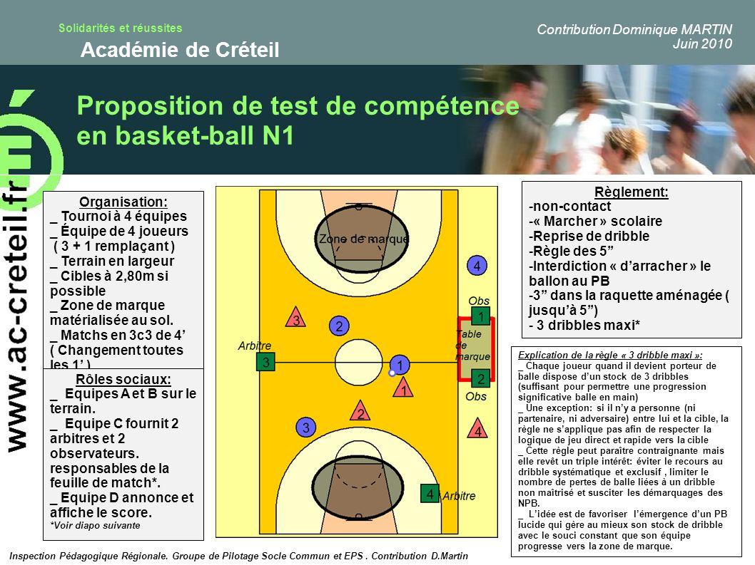 Solidarités et réussites Académie de Créteil Proposition de test de compétence en basket-ball N1 t Organisation: _ Tournoi à 4 équipes _ Équipe de 4 j