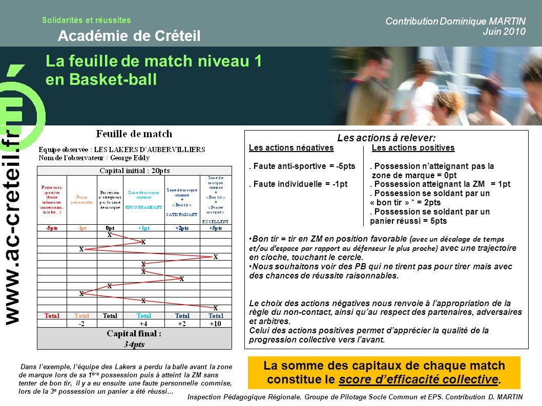 Solidarités et réussites Académie de Créteil La feuille de match niveau 1 en Basket-ball Dans lexemple, léquipe des Lakers a perdu la balle avant la z