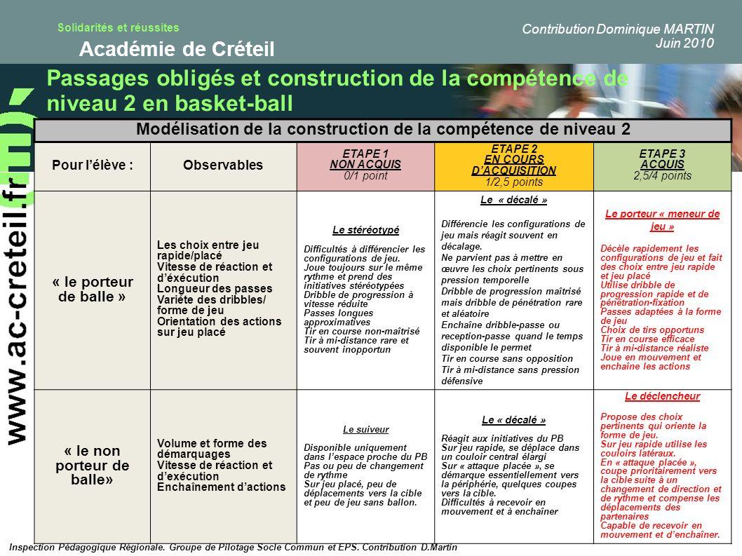 Solidarités et réussites Académie de Créteil Passages obligés et construction de la compétence de niveau 2 en basket-ball Modélisation de la construct