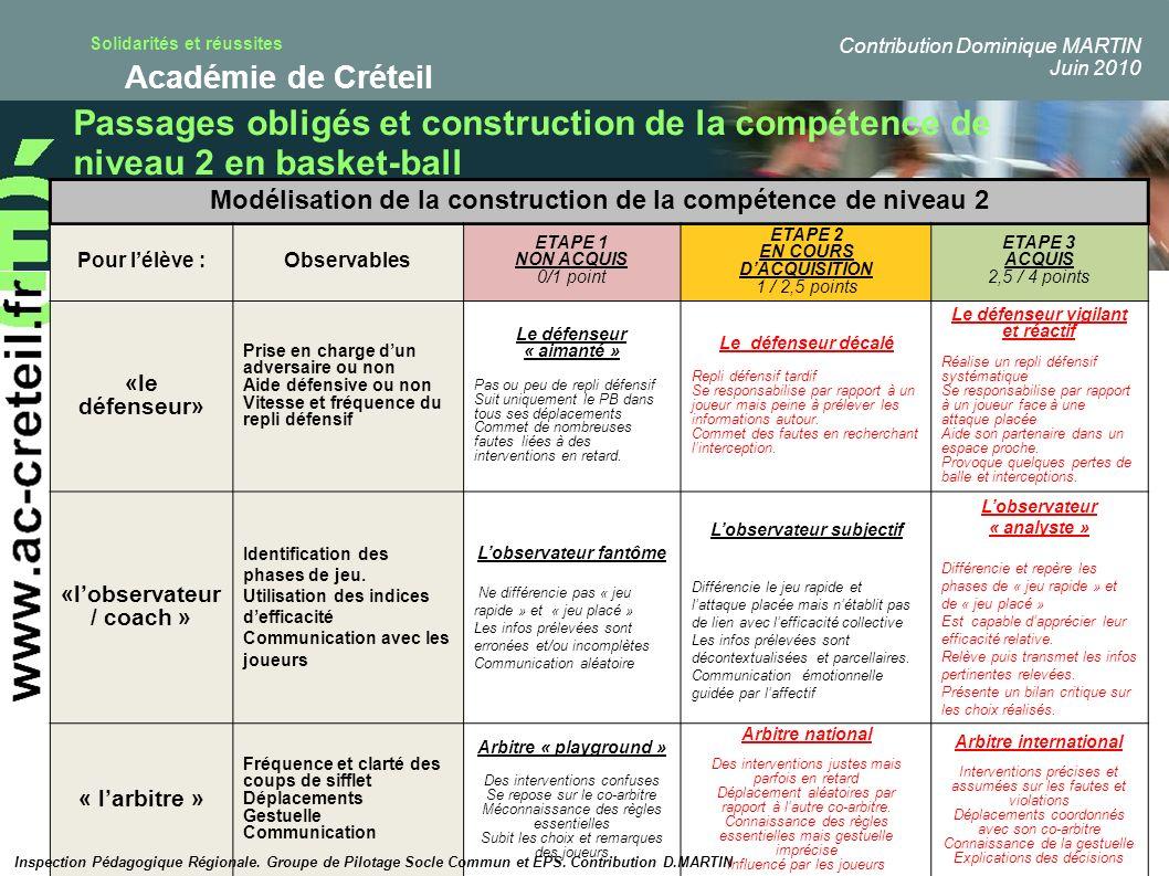 Solidarités et réussites Académie de Créteil Passages obligés et construction de la compétence de niveau 2 en basket-ball Contribution Dominique MARTI