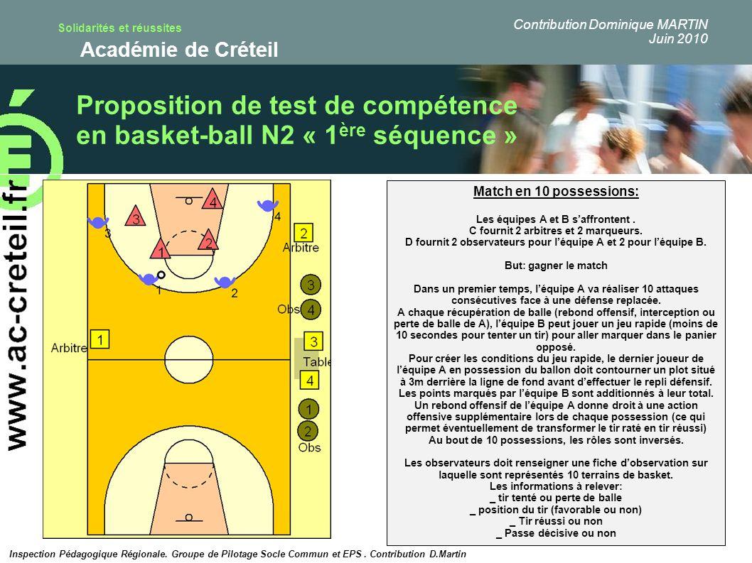 Solidarités et réussites Académie de Créteil Proposition de test de compétence en basket-ball N2 « 1 ère séquence » t Match en 10 possessions: Les équ