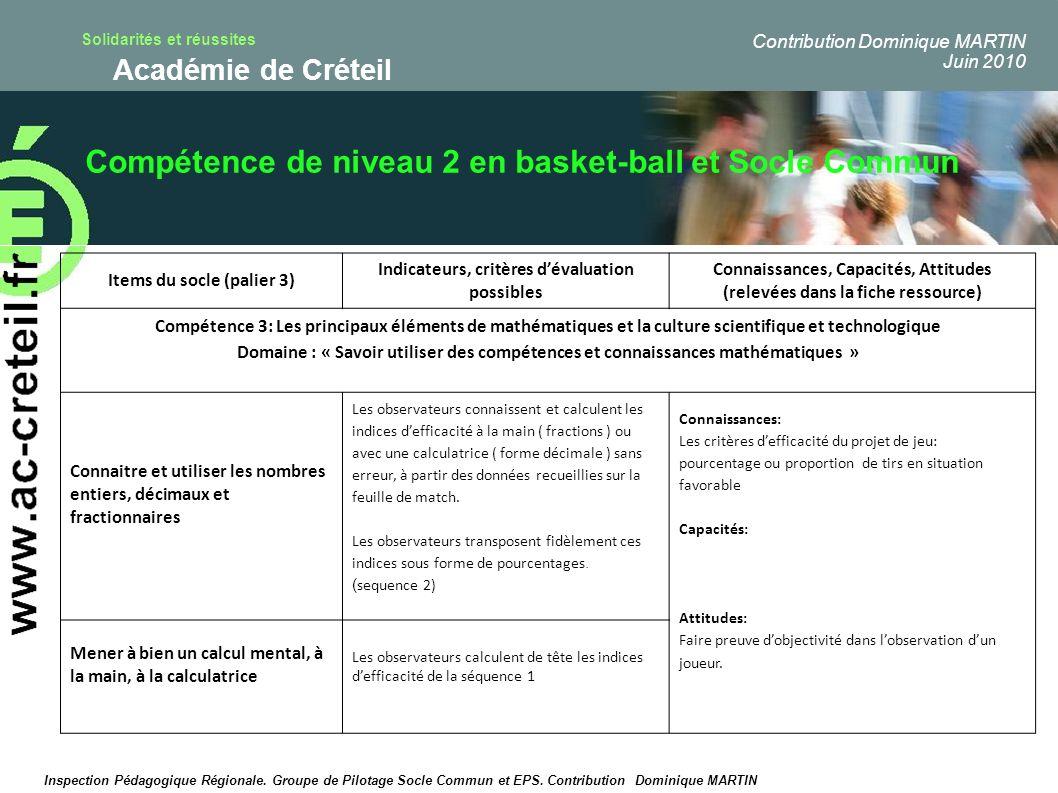 Solidarités et réussites Académie de Créteil Items du socle (palier 3) Indicateurs, critères dévaluation possibles Connaissances, Capacités, Attitudes