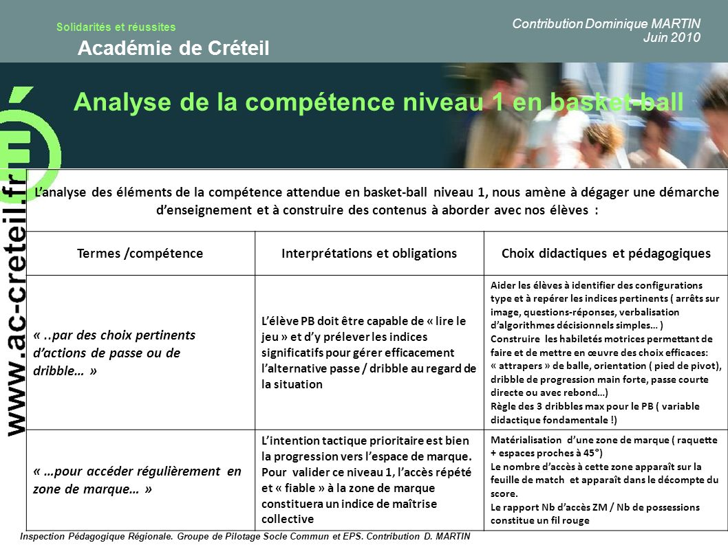 Solidarités et réussites Académie de Créteil Analyse de la compétence niveau 1 en basket-ball Lanalyse des éléments de la compétence attendue en baske