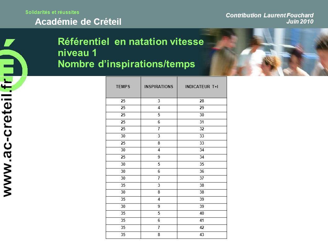Solidarités et réussites Académie de Créteil Référentiel en natation vitesse niveau 1 Nombre dinspirations/temps TEMPSINSPIRATIONSINDICATEUR T+I 25328