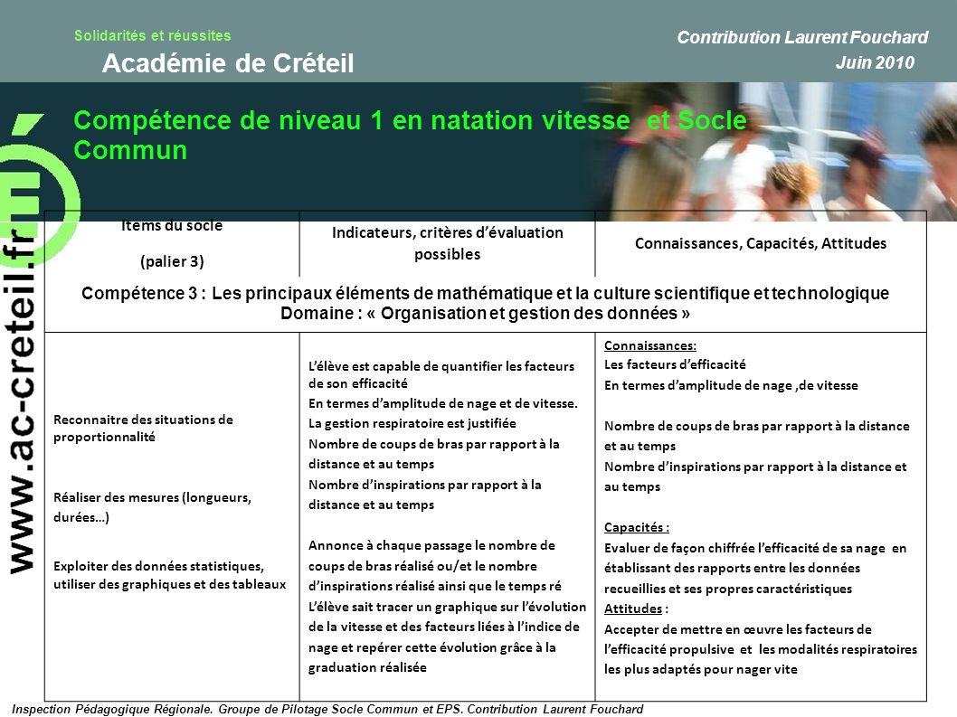 Solidarités et réussites Académie de Créteil Compétence de niveau 1 en natation vitesse et Socle Commun Inspection Pédagogique Régionale. Groupe de Pi