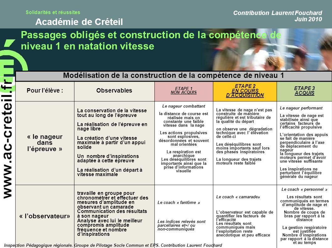 Solidarités et réussites Académie de Créteil Passages obligés et construction de la compétence de niveau 1 en natation vitesse Modélisation de la cons